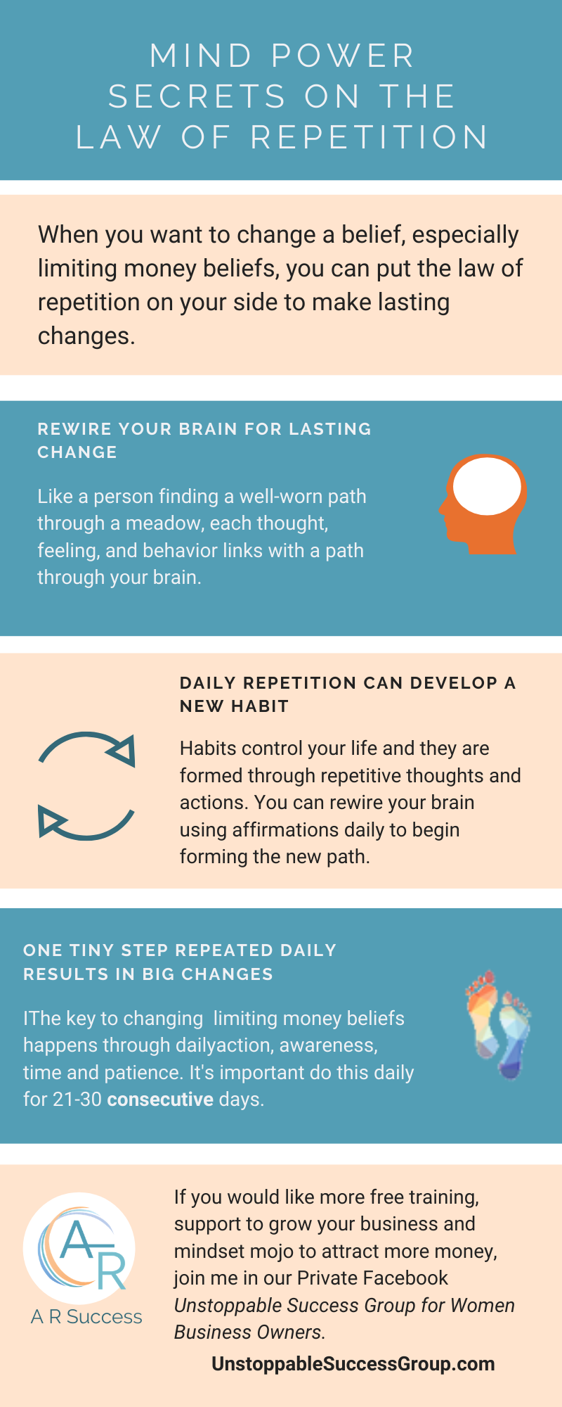 Mind-Power-Secrets-Repetition-Infographic